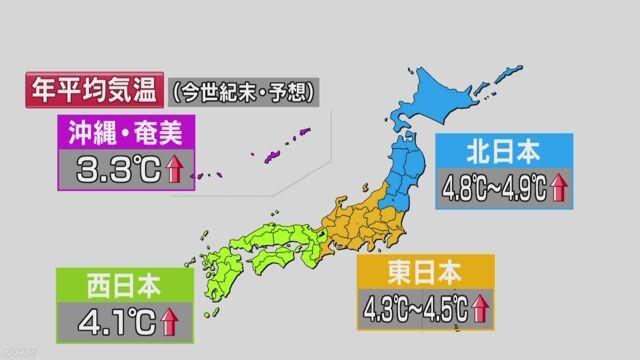 21世紀の終わりに日本の気温は4.5℃高くなる可能性