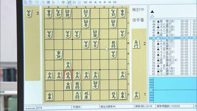 コンピューターの将棋のソフトを利用する人が7倍になる