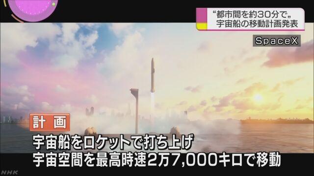 アメリカの会社「宇宙船で世界のどの都市にも30分で着く」