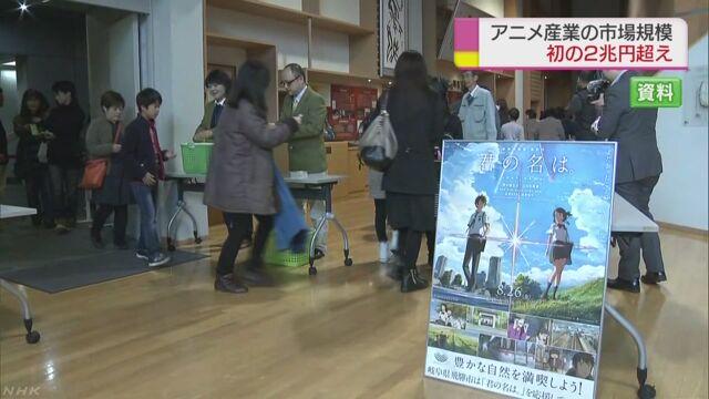 日本のアニメ テレビや映画の売り上げが2兆円以上になる