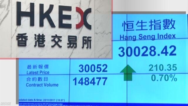 香港株式市場 10年ぶり3万ポイント超え