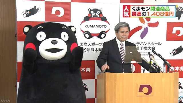 くまモン 過去最高の1400億円余 関連商品の売り上げ