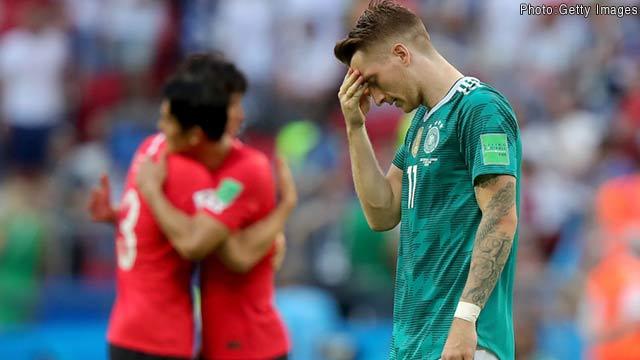 サッカー 前のワールドカップで優勝したドイツが負ける