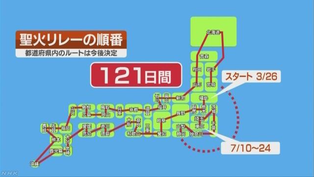 東京オリンピックの聖火リレー 福島県からスタート