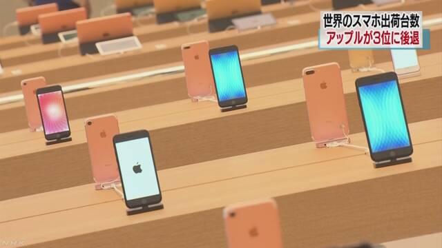 スマートフォンの数 アップルが世界で3番に下がる