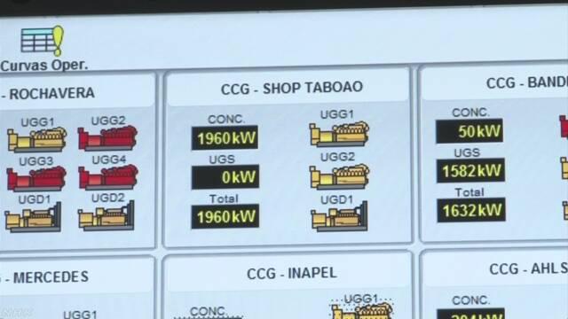 ブラジルに日本の会社が小さい発電所をつくっている