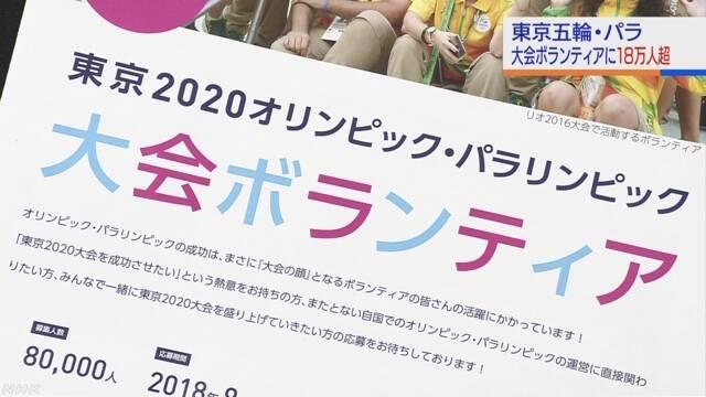 東京オリンピックのボランティア 18万人以上が申し込む