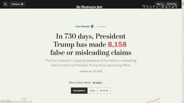 アメリカの新聞「トランプ大統領のうそは2年で8158回」